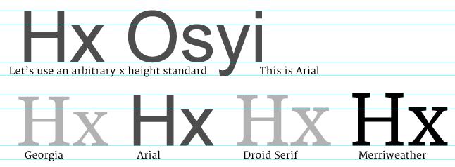 Why and how I am making Merriweather   Merriweather Font